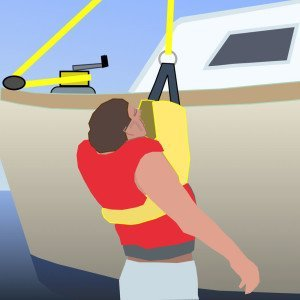 Man Overboard Drill - Essential Boat Safety Briefing