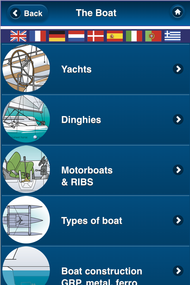 The Illustrated Boat Dictionary - in 9 Languages