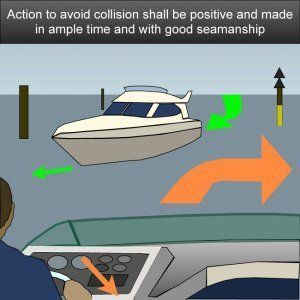 ColRegs - action to avoid a collision at sea