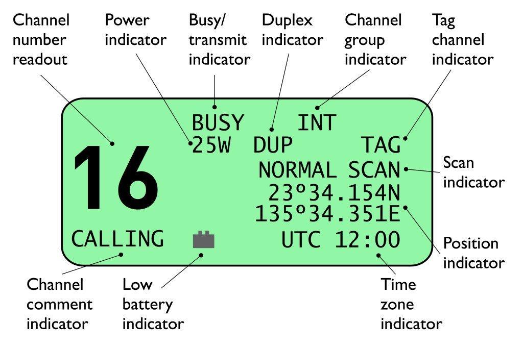 078_VHF function display