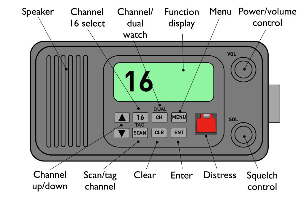 078_VHF panel diagram