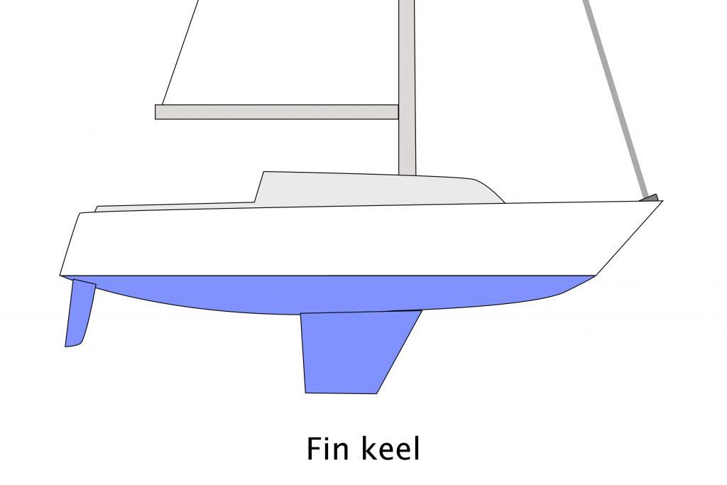Fin keel
