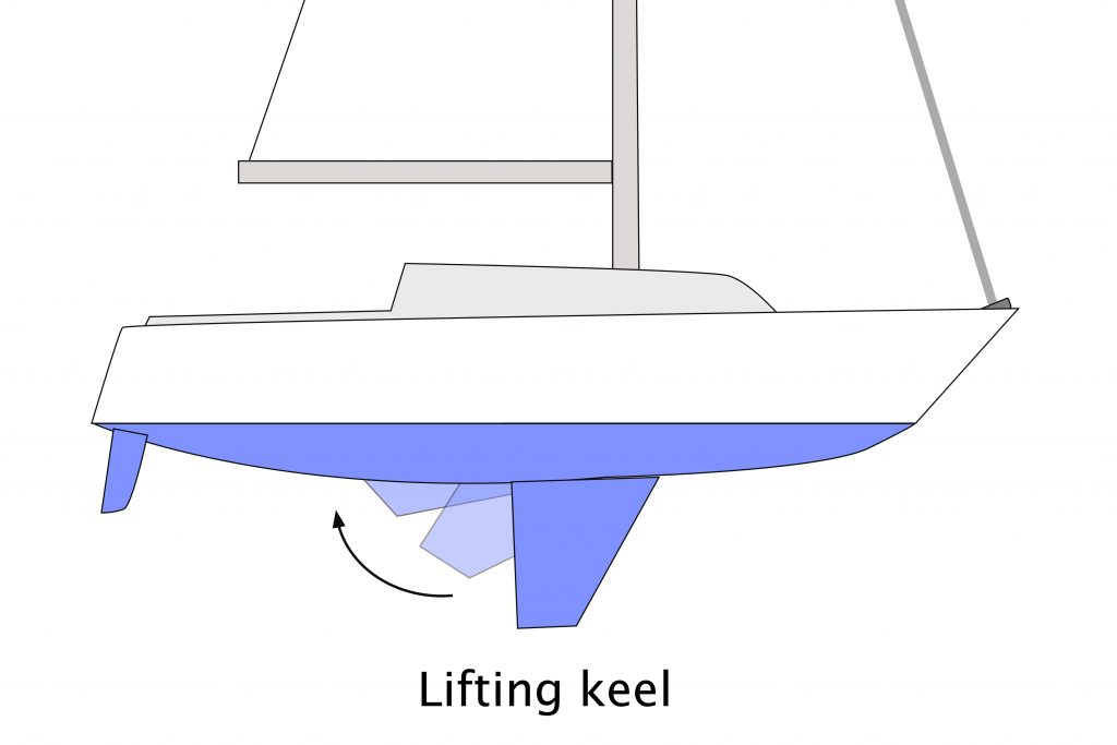 Lifting keel