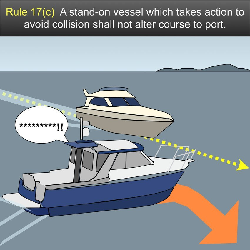 Action by stand on vessel - Where one of two vessels is to keep out of the way, the other shall keep her course and speed US Inland Navigation Rules #safeskipper #boating #sailing #yacht #motorboat #apps www.safe-skipper.com