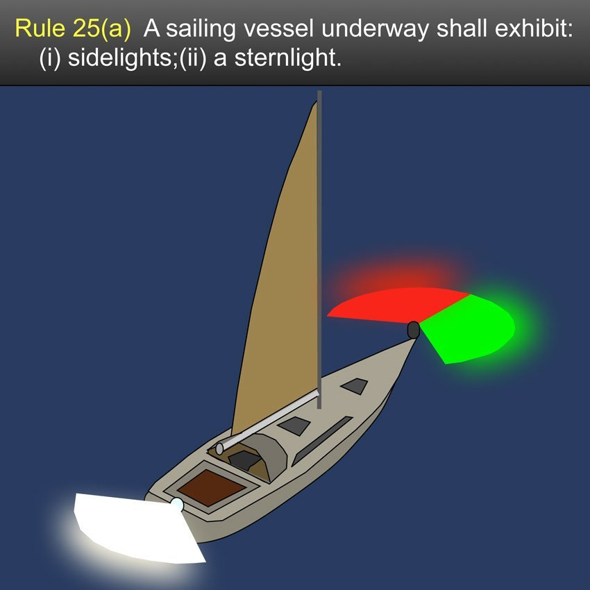 Navigation Rules - 25a Sailing vessel (a) A sailing vessel underway shall exhibit: (i) sidelights;(ii) a sternlight. (b) In a sailing vessel of less than 20 meters in length the lights prescribed in paragraph (a) of this Rule may be combined in one lantern carried at or near the top of the mast where it can best be seen. (c) A sailing vessel underway may, in addition to the lights prescribed in paragraph (a) of this Rule, exhibit at or near the top of the mast, where they can best be seen, two all-round lights in a vertical line, the upper being red and the lower Green, but these lights shall not be exhibited in conjunction with the combined lantern permitted by paragraph (b) of this Rule. US Inland Navigation Rules #safeskipper #boating #sailing #yacht #motorboat #apps www.safe-skipper.com