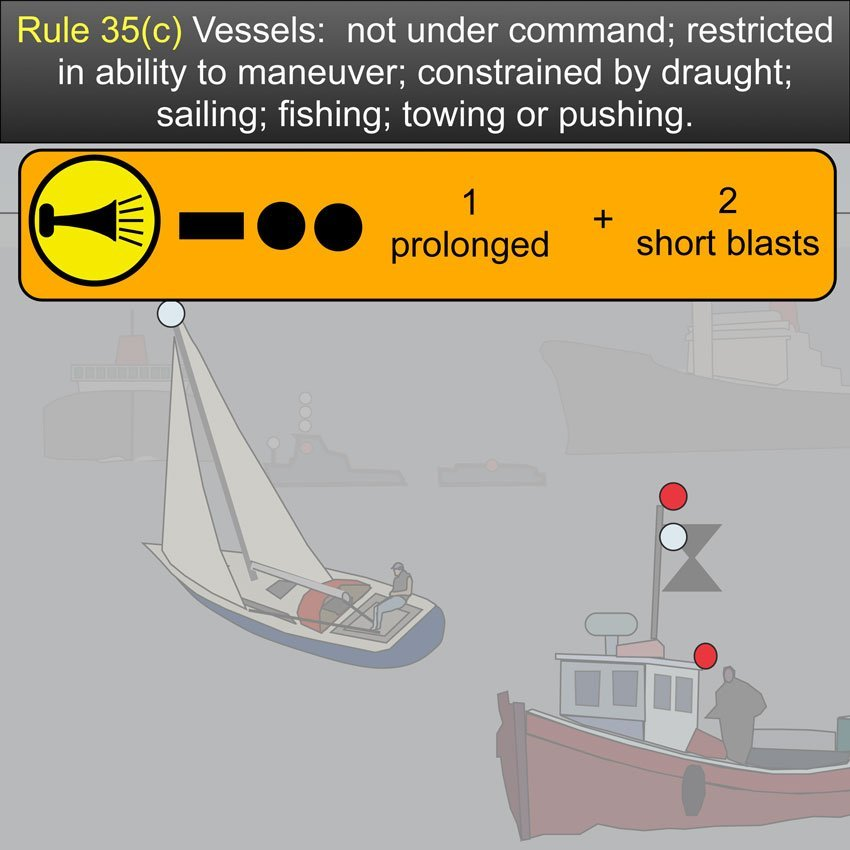 Other vessels in restricted visibility US Inland Navigation Rules #safeskipper #boating #sailing #yacht #motorboat #apps www.safe-skipper.com