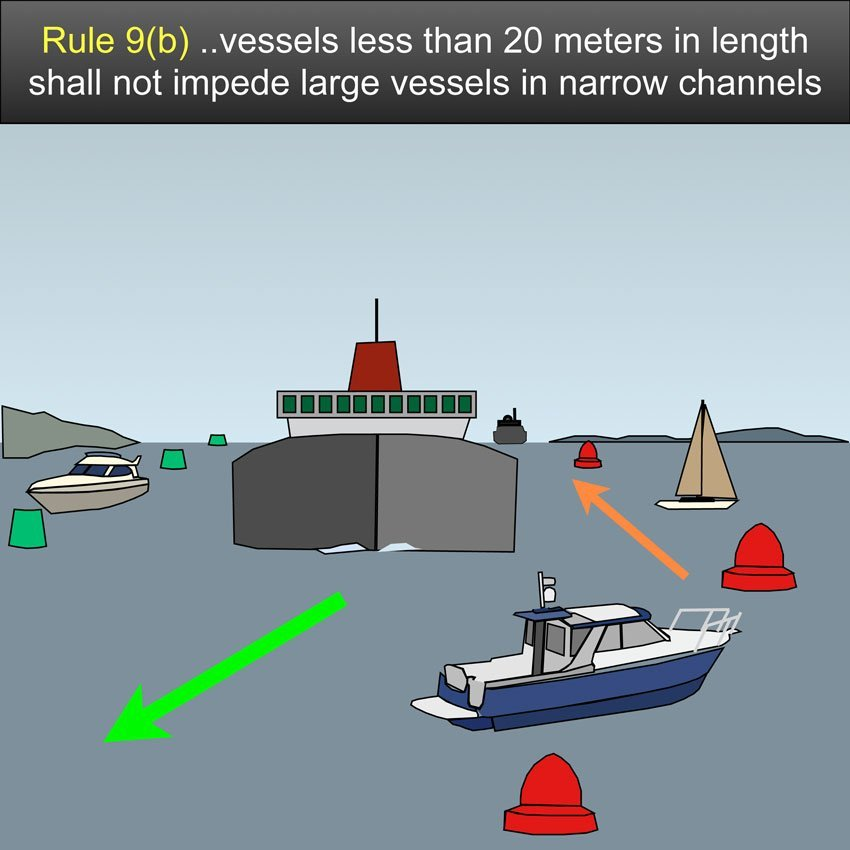 Rule 9 narrow channels - A vessel of less than 20 meters in length or a sailing vessel shall not impede the passage of a vessel which can safely navigate only within a narrow channel or fairway US Inland Navigation Rules #safeskipper #boating #sailing #yacht #motorboat #apps