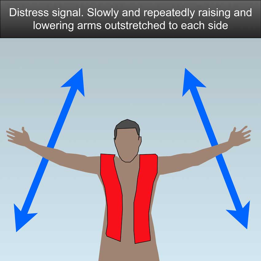 SOS at sea, need assistance? Slowly and repeatedly raising and lowering arms outstretched to each side #safeskipper #boating #sailing #yacht #motorboat #apps