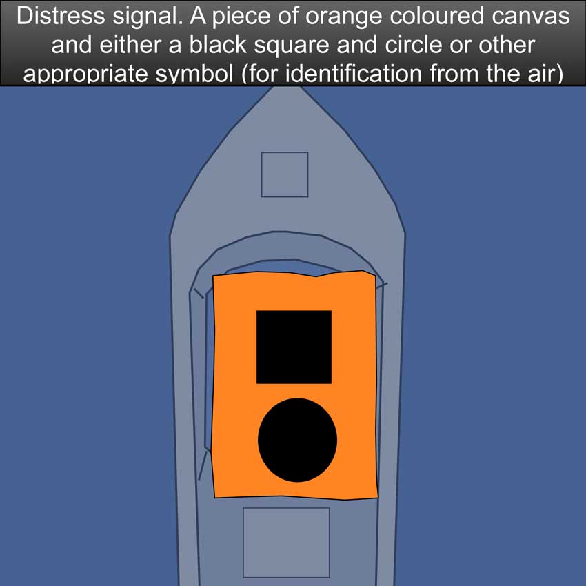 A piece of orange-colored canvas with either a black square and circle or other appropriate symbol (for identification from the air) US Inland Navigation Rules #safeskipper #boating #sailing #yacht #motorboat #apps