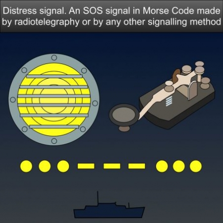 Nautical Distress Signals - A signal made by any method consisting of the group . . . – – – . . . (SOS) in the Morse Code