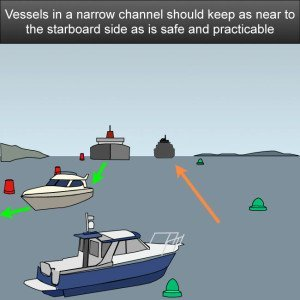Top Ten Tips For Learning The ColRegs Boating Rules Of The Road