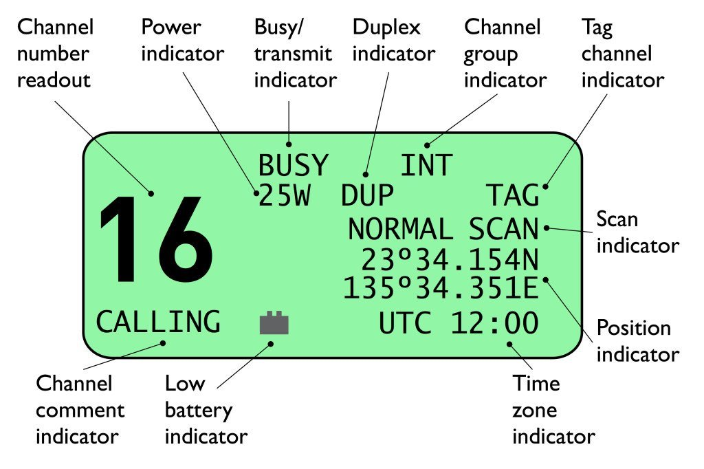 078_VHF function display