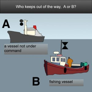 Boating Rules of the Road - Boat Insurance from SafeSkipper with Towergate
