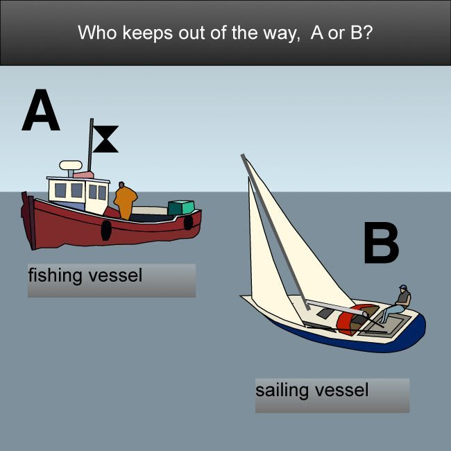 Sailing Rules of the Road - Boat Insurance from SafeSkipper with Towergate