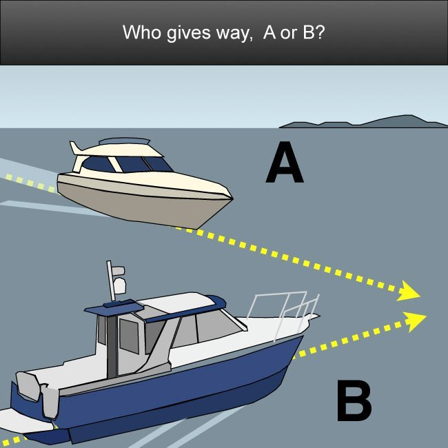 Boating Rules of the Road Quiz - Boat Insurance from SafeSkipper with Towergate Insurance