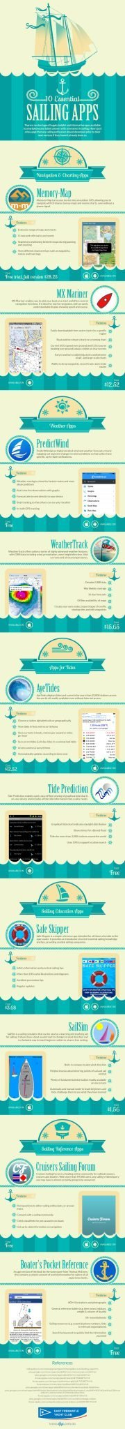 10 Essential Sailing Apps - Infographic