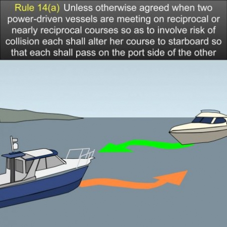 Rue 14 Head on situation - Unless otherwise agreed when two power-driven vessels are meeting on reciprocal or nearly reciprocal courses so as to involve risk of collision each shall alter her course to starboard so that each shall pass on the port side of the other US Inland Navigation Rules #safeskipper #boating #sailing #yacht #motorboat #apps www.safe-skipper.com