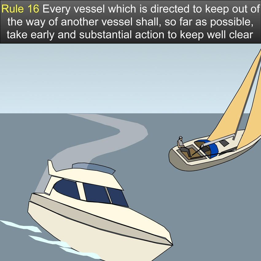 Rule 16 Action by give way vessel - Every vessel which is directed to keep out of the way of another vessel shall, so far as possible, take early and substantial action to keep well clear US Inland Navigation Rules #safeskipper #boating #sailing #yacht #motorboat #apps www.safe-skipper.com