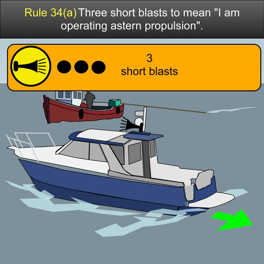 "Operating astern propulsion - one short blast to mean ""I intend to leave you on my port side""; two short blasts to mean ""I intend to leave you on my starboard side""; three short blasts to mean ""I am operating astern propulsion"" US Inland Navigation Rules #safeskipper #boating #sailing #yacht #motorboat #apps www.safe-skipper.com"