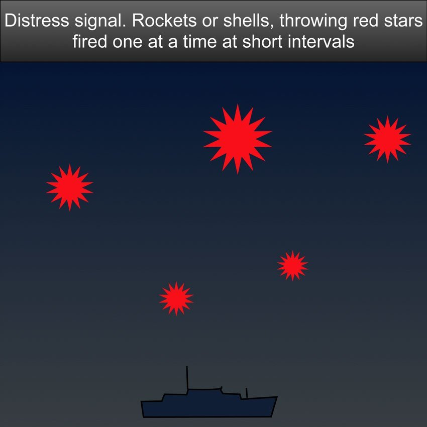 Distress Signal at sea - Rockets or shells, throwing red stars fired one at a time at short intervals