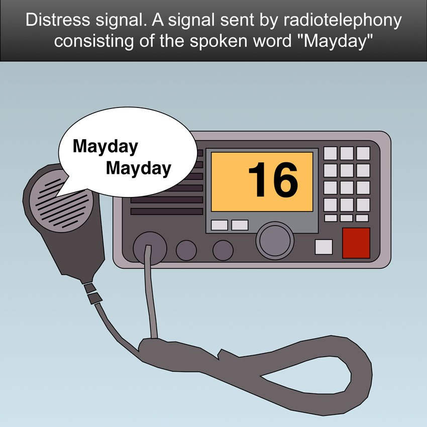 "Distress Mayday SOS - A signal sent by radiotelephony/VHF DSC radio consisting of the spoken word ""Mayday"""